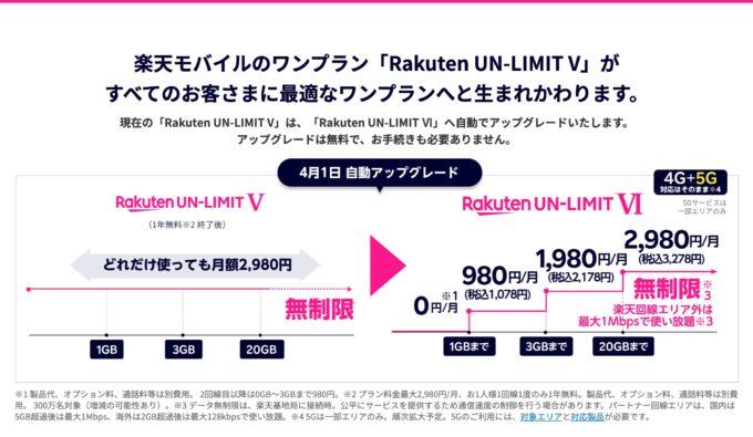 Rakuten UN-LIMIT VIプランについて