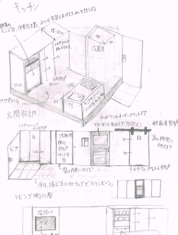 リフォームキッチン図